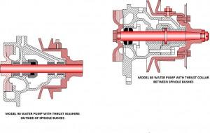 oliver-water-pumps-2